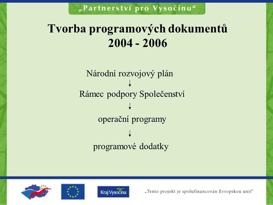 Nové programové dokumenty a návazné kroky Strategické obecné zásady Společenství (navrhuje Komise, přijímá Rada a schvaluje Evropský Parlament) Národní rozvojový plán (tvoří členský stát při použití principu partnerství) Národní strategický referenční rámec (navrhuje členský stát při použití principu partnerství; odráží zaměření Unie, stanovuje národní strategii a její programy; na konec o něm rozhoduje Komise) Operační programy (jeden program z jednoho fondu, na členský stát nebo NUTS II, popis priorit, řízení a finanční zdroje; nakonec o něm rozhoduje Komise)