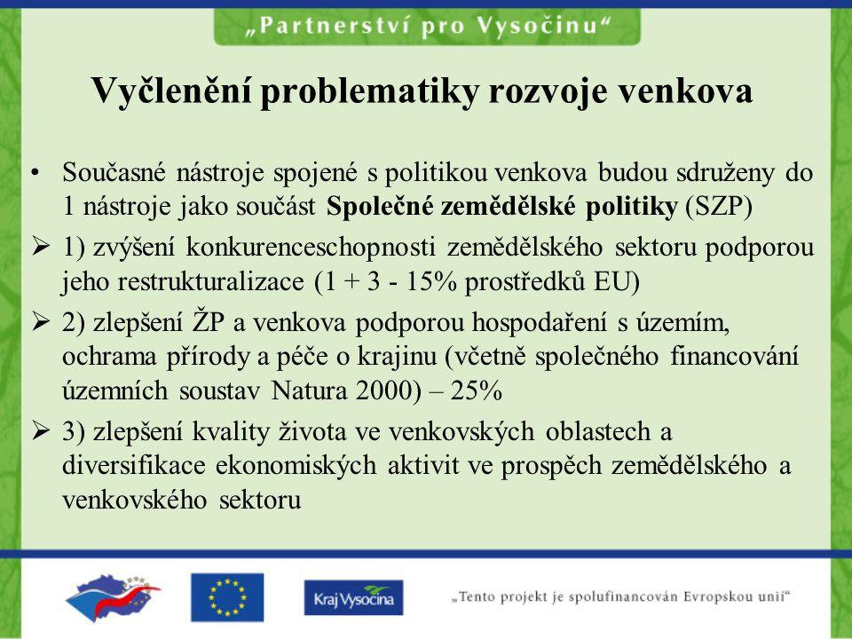Vyčlenění problematiky rozvoje venkova Současné nástroje spojené s politikou venkova budou sdruženy do 1 nástroje jako součást Společné zemědělské politiky (SZP)  1) zvýšení konkurenceschopnosti zemědělského sektoru podporou jeho restrukturalizace (1 + 3 - 15% prostředků EU)  2) zlepšení ŽP a venkova podporou hospodaření s územím, ochrama přírody a péče o krajinu (včetně společného financování územních soustav Natura 2000) – 25%  3) zlepšení kvality života ve venkovských oblastech a diversifikace ekonomiských aktivit ve prospěch zemědělského a venkovského sektoru