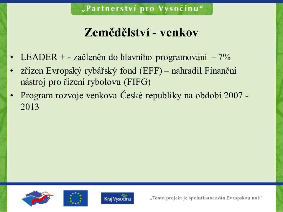 Zemědělství - venkov LEADER + - začleněn do hlavního programování – 7% zřízen Evropský rybářský fond (EFF) – nahradil Finanční nástroj pro řízení rybolovu (FIFG) Program rozvoje venkova České republiky na období 2007 - 2013