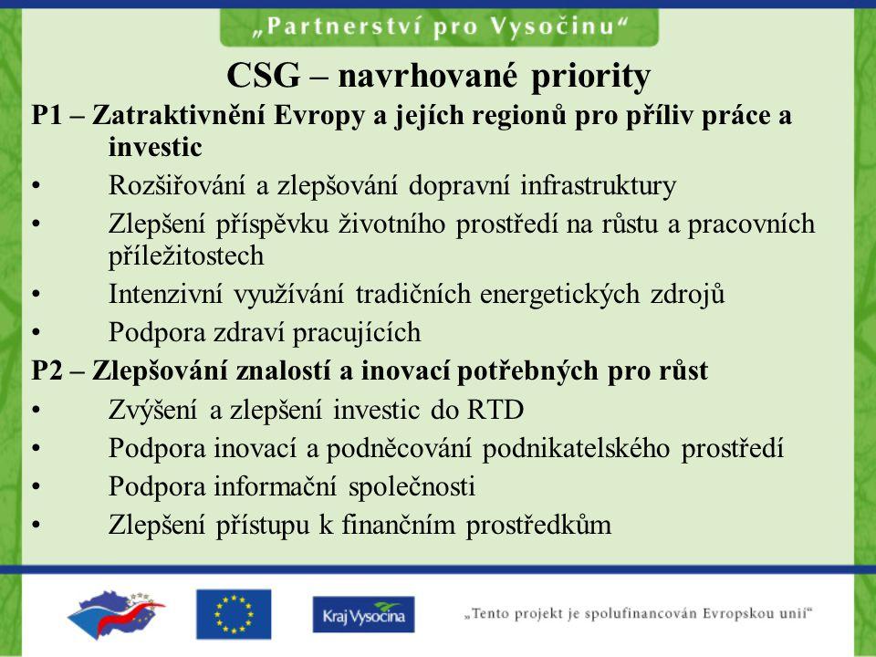 CSG – navrhované priority P1 – Zatraktivnění Evropy a jejích regionů pro příliv práce a investic Rozšiřování a zlepšování dopravní infrastruktury Zlepšení příspěvku životního prostředí na růstu a pracovních příležitostech Intenzivní využívání tradičních energetických zdrojů Podpora zdraví pracujících P2 – Zlepšování znalostí a inovací potřebných pro růst Zvýšení a zlepšení investic do RTD Podpora inovací a podněcování podnikatelského prostředí Podpora informační společnosti Zlepšení přístupu k finančním prostředkům