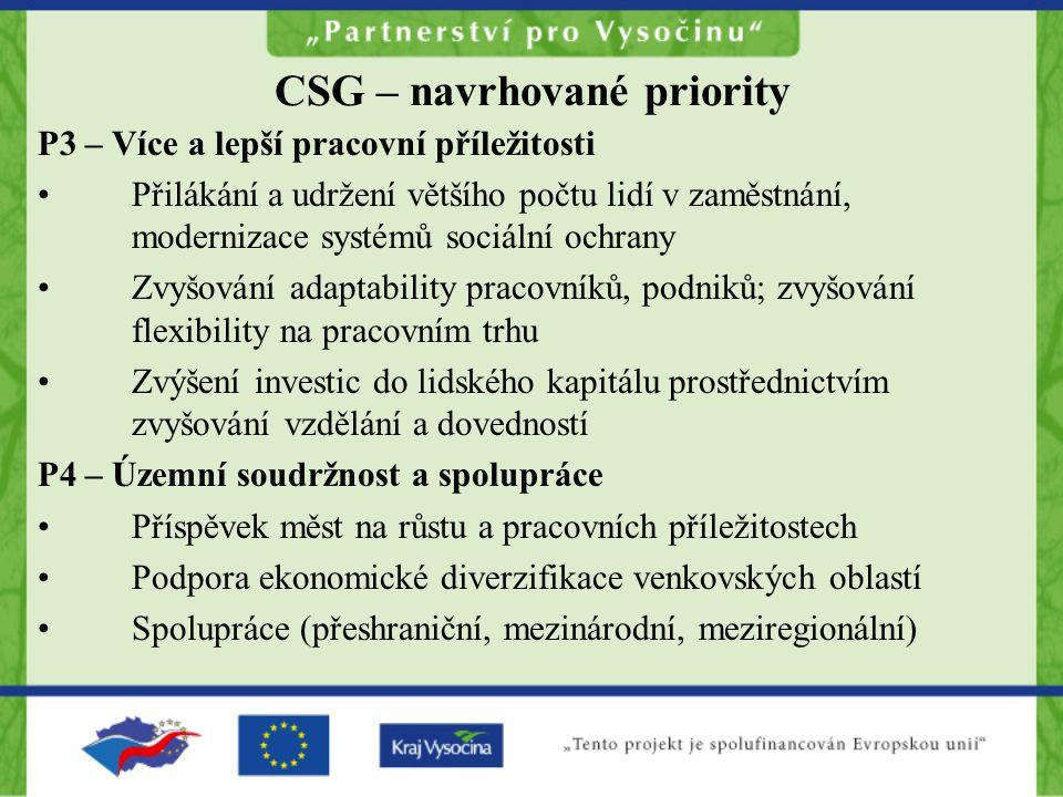 CSG – navrhované priority P3 – Více a lepší pracovní příležitosti Přilákání a udržení většího počtu lidí v zaměstnání, modernizace systémů sociální ochrany Zvyšování adaptability pracovníků, podniků; zvyšování flexibility na pracovním trhu Zvýšení investic do lidského kapitálu prostřednictvím zvyšování vzdělání a dovedností P4 – Územní soudržnost a spolupráce Příspěvek měst na růstu a pracovních příležitostech Podpora ekonomické diverzifikace venkovských oblastí Spolupráce (přeshraniční, mezinárodní, meziregionální)