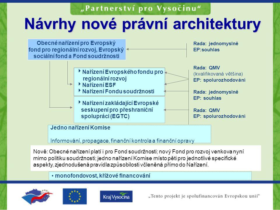 Obecné nařízení pro Evropský fond pro regionální rozvoj, Evropský sociální fond a Fond soudržnosti  Nařízení Evropského fondu pro regionální rozvoj  Nařízení ESF  Nařízení Fondu soudržnosti Jedno nařízení Komise Informování, propagace, finanční kontrola a finanční opravy Rada: jednomyslně EP:souhlas Rada: QMV (kvalifikovaná většina) EP: spolurozhodování Rada: jednomyslně EP: souhlas Rada: QMV EP: spolurozhodování Návrhy nové právní architektury  Nařízení zakládající Evropské seskupení pro přeshraniční spolupráci (EGTC) Nově: Obecné nařízení platí i pro Fond soudržnosti; nový Fond pro rozvoj venkova nyní mimo politiku soudržnosti; jedno nařízení Komise místo pěti pro jednotlivé specifické aspekty, zjednodušená pravidla způsobilosti včleněná přímo do Nařízení.