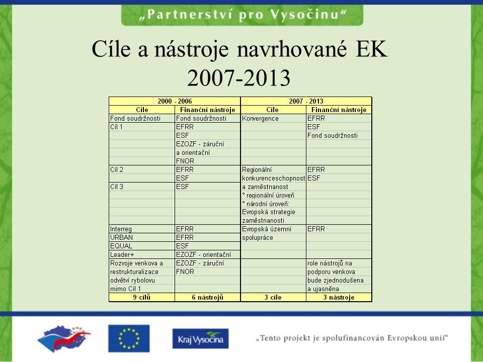 Cíle a nástroje navrhované EK 2007-2013