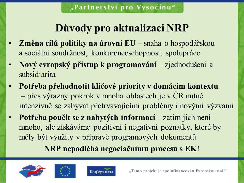 Důvody pro aktualizaci NRP Změna cílů politiky na úrovni EU – snaha o hospodářskou a sociální soudržnost, konkurenceschopnost, spolupráce Nový evropský přístup k programování – zjednodušení a subsidiarita Potřeba přehodnotit klíčové priority v domácím kontextu – přes výrazný pokrok v mnoha oblastech je v ČR nutné intenzivně se zabývat přetrvávajícími problémy i novými výzvami Potřeba poučit se z nabytých informací – zatím jich není mnoho, ale získáváme pozitivní i negativní poznatky, které by měly být využity v přípravě programových dokumentů NRP nepodléhá negociačnímu procesu s EK!