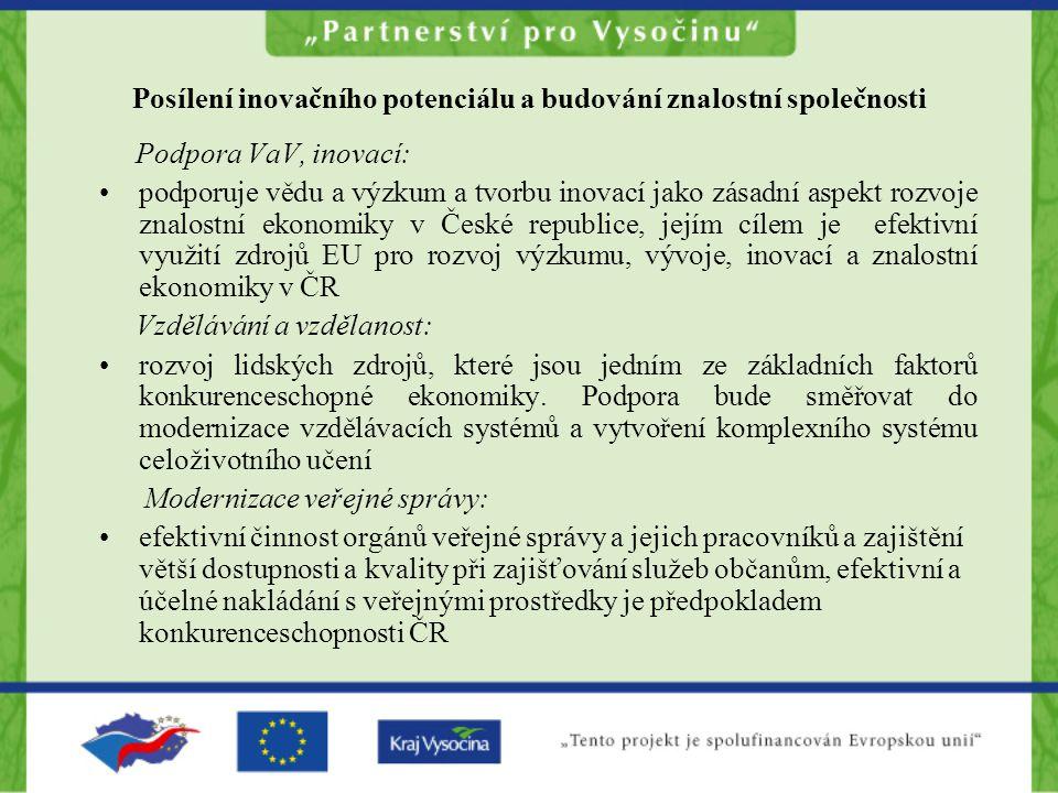 Regionální konkurenceschopnost a zaměstnanost posílení konkurenceschopnosti a atraktivnosti regionů a zaměstnanosti v regionech, zvýšení adaptability na hospodářské a sociální změny, podpora inovací, ochrana ŽP, zlepšování přizpůsobivosti pracujících i podniků a rozvojem trhu práce Pro Hlavní město Praha