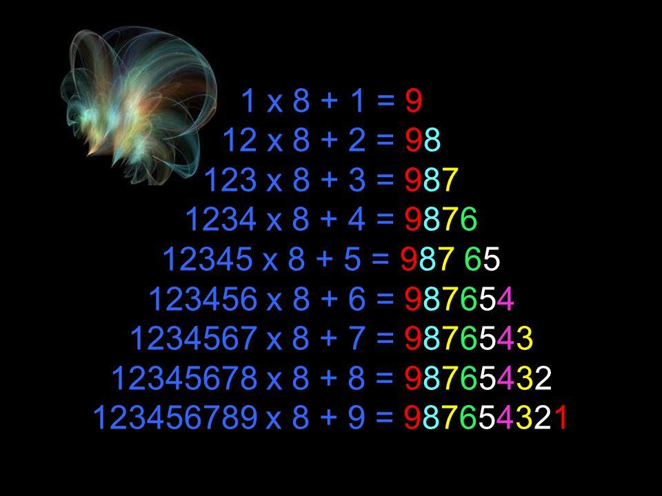 Jeden zajímavý pohled na krásu matematiky Krásy matematiky Wonderful World