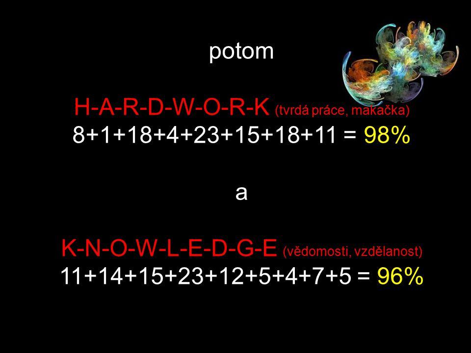 Např.: A B C D E F G H I J K L M N O P Q R S T U V W X Y Z můžeme nahradit: 1 2 3 4 5 6 7 8 9 10 11 12 13 14 15 16 17 18 19 20 21 22 23 24 25 26.