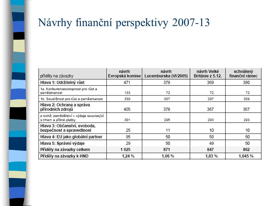 Návrhy finanční perspektivy 2007-13