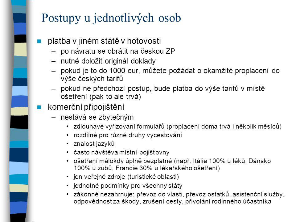 platba v jiném státě v hotovosti –po návratu se obrátit na českou ZP –nutné doložit originál doklady –pokud je to do 1000 eur, můžete požádat o okamžité proplacení do výše českých tarifů –pokud ne předchozí postup, bude platba do výše tarifů v místě ošetření (pak to ale trvá) komerční připojištění –nestává se zbytečným zdlouhavé vyřizování formulářů (proplacení doma trvá i několik měsíců) rozdílné pro různé druhy vycestování znalost jazyků často návštěva místní pojišťovny ošetření málokdy úplně bezplatné (např.