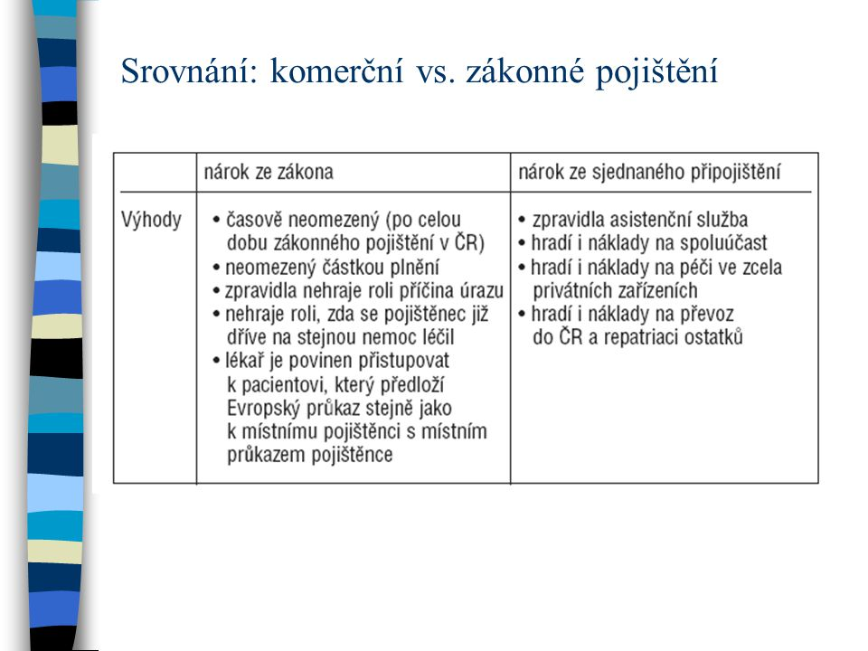 Srovnání: komerční vs. zákonné pojištění