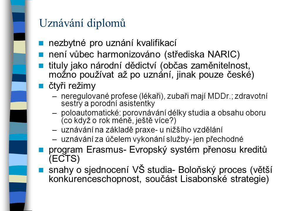 Uznávání diplomů nezbytné pro uznání kvalifikací není vůbec harmonizováno (střediska NARIC) tituly jako národní dědictví (občas zaměnitelnost, možno používat až po uznání, jinak pouze české) čtyři režimy –neregulované profese (lékaři), zubaři mají MDDr.; zdravotní sestry a porodní asistentky –poloautomatické: porovnávání délky studia a obsahu oboru (co když o rok méně, ještě více ) –uznávání na základě praxe- u nižšího vzdělání –uznávání za účelem vykonání služby- jen přechodné program Erasmus- Evropský systém přenosu kreditů (ECTS) snahy o sjednocení VŠ studia- Boloňský proces (větší konkurenceschopnost, součást Lisabonské strategie)