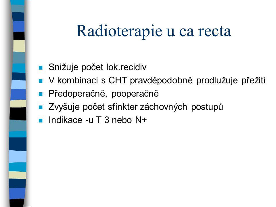 Radioterapie u ca recta n Snižuje počet lok.recidiv n V kombinaci s CHT pravděpodobně prodlužuje přežití n Předoperačně, pooperačně n Zvyšuje počet sf