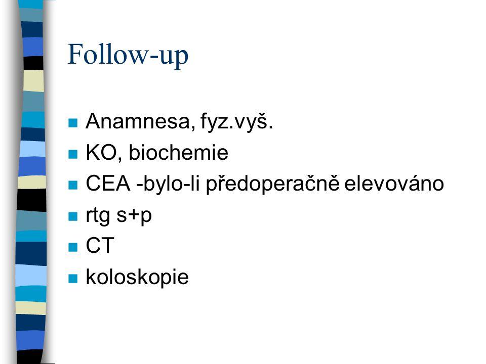 Follow-up n Anamnesa, fyz.vyš. n KO, biochemie n CEA -bylo-li předoperačně elevováno n rtg s+p n CT n koloskopie