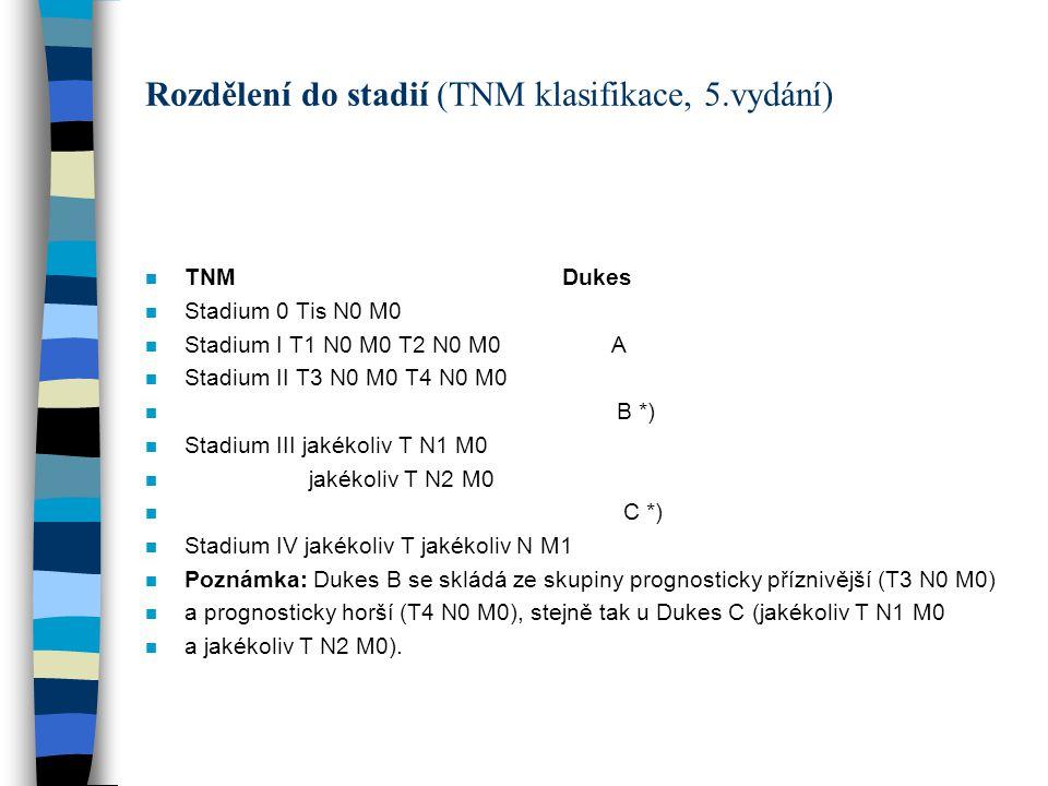 Rozdělení do stadií (TNM klasifikace, 5.vydání) n TNM Dukes n Stadium 0 Tis N0 M0 n Stadium I T1 N0 M0 T2 N0 M0 A n Stadium II T3 N0 M0 T4 N0 M0 n B *