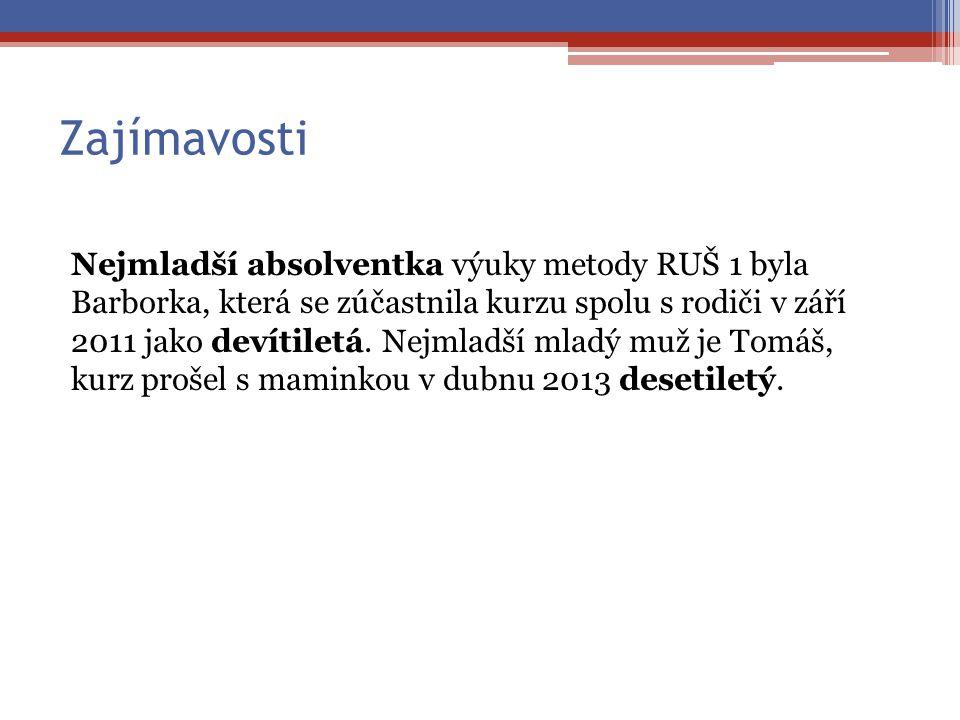 Zajímavosti Nejmladší absolventka výuky metody RUŠ 1 byla Barborka, která se zúčastnila kurzu spolu s rodiči v září 2011 jako devítiletá. Nejmladší ml