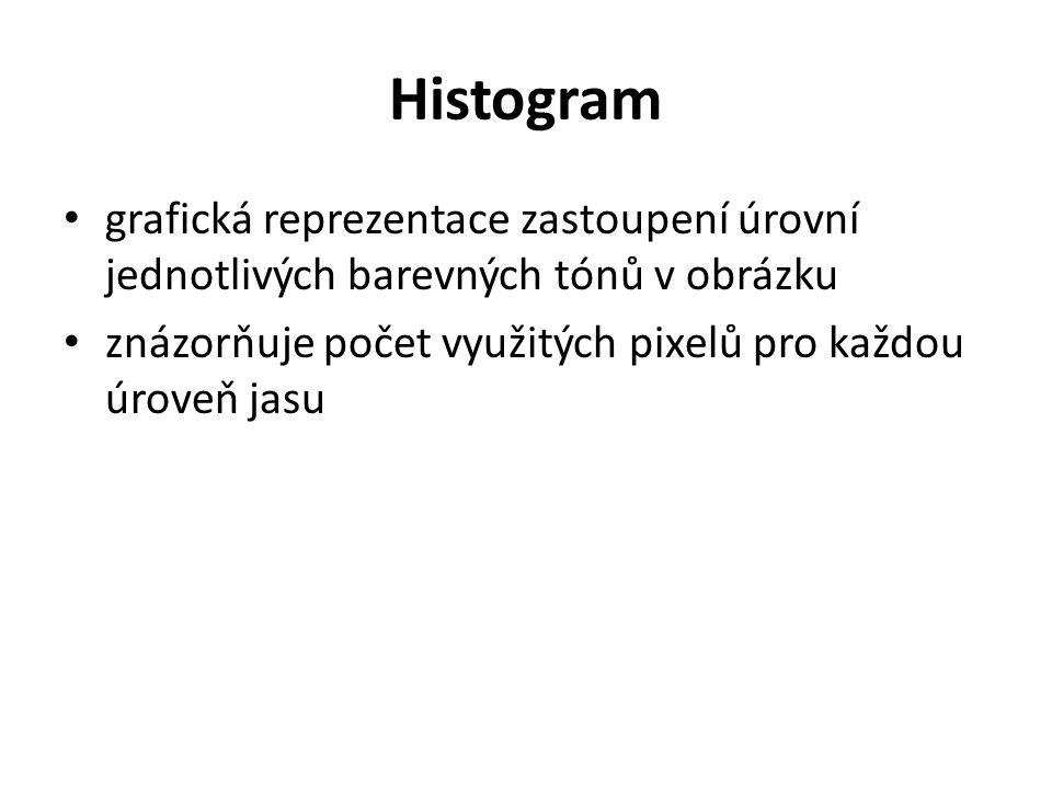 Použitý obrazový materiál [1]Alvesgaspar.Histogram.
