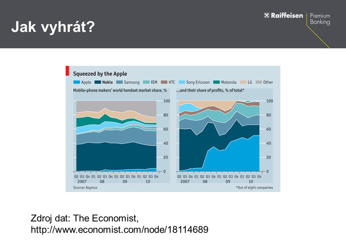 Jak vyhrát? Zdroj dat: The Economist, http://www.economist.com/node/18114689