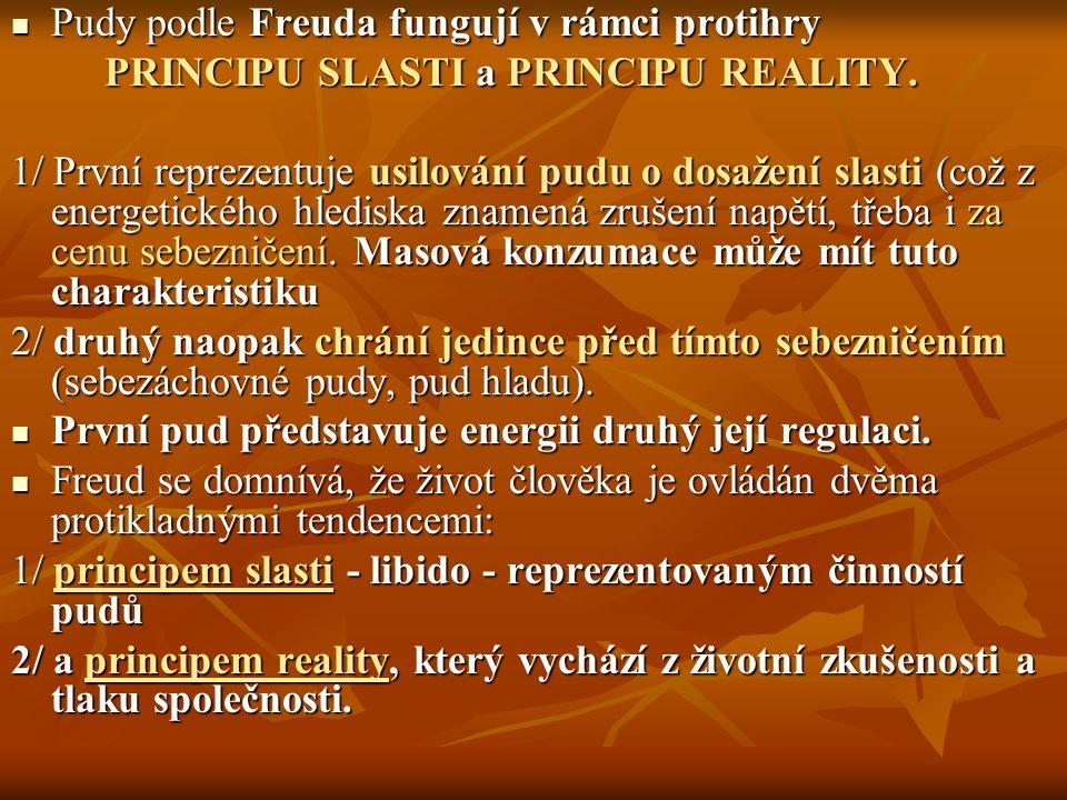 Pudy podle Freuda fungují v rámci protihry Pudy podle Freuda fungují v rámci protihry PRINCIPU SLASTI a PRINCIPU REALITY. PRINCIPU SLASTI a PRINCIPU R