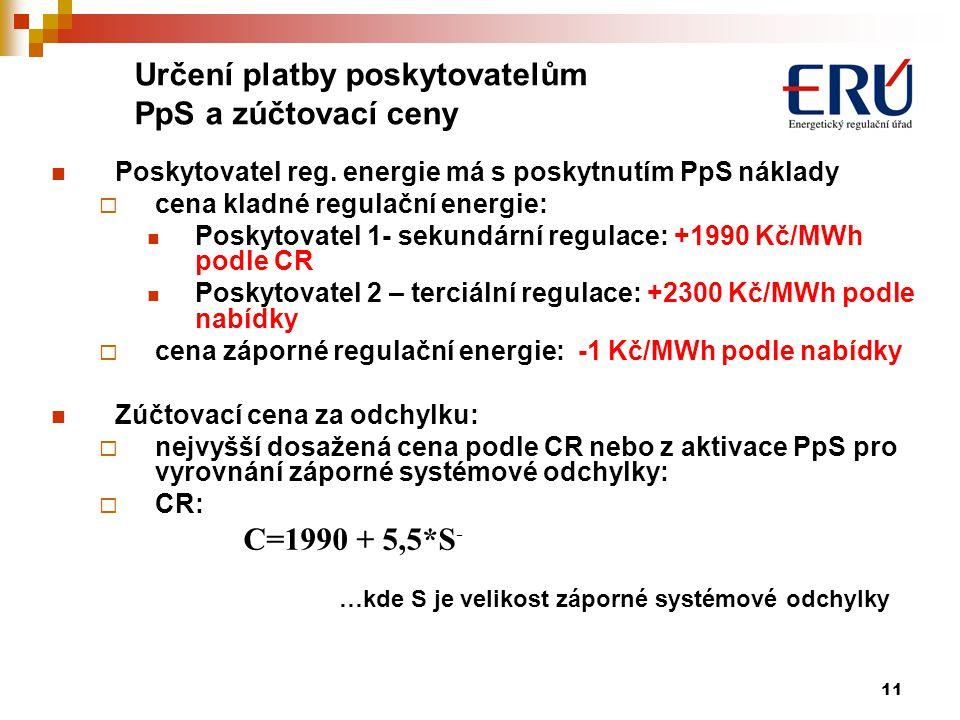 11 Určení platby poskytovatelům PpS a zúčtovací ceny Poskytovatel reg.
