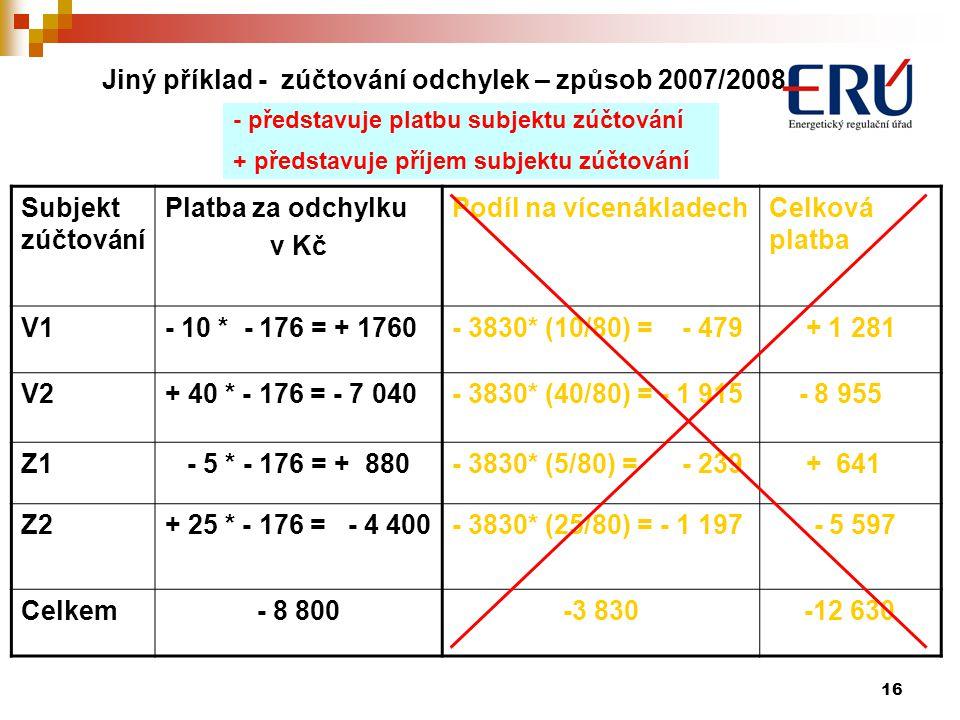 16 Subjekt zúčtování Platba za odchylku v Kč Podíl na vícenákladechCelková platba V1- 10 * - 176 = + 1760- 3830* (10/80) = - 479 + 1 281 V2+ 40 * - 176 = - 7 040- 3830* (40/80) = - 1 915 - 8 955 Z1 - 5 * - 176 = + 880- 3830* (5/80) = - 239 + 641 Z2+ 25 * - 176 = - 4 400- 3830* (25/80) = - 1 197 - 5 597 Celkem- 8 800-3 830-12 630 - představuje platbu subjektu zúčtování + představuje příjem subjektu zúčtování Jiný příklad - zúčtování odchylek – způsob 2007/2008