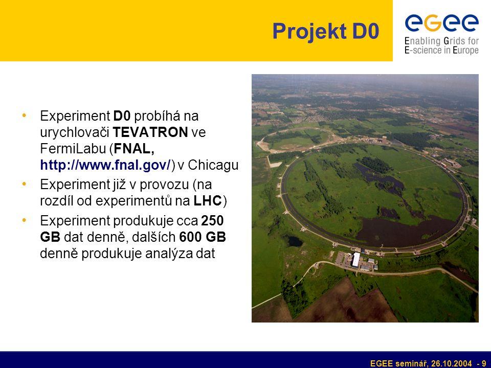 """EGEE seminář, 26.10.2004 - 10 Projekt D0 D0 vytvořilo (a vytváří) vlastní nezávislý Grid (D0-grid, software JIM), který používá stejný základ jako LCG (a i další jiné gridy) - toolkit GLOBUS, nicméně implementace a infrastruktura je jiná Omezené lidské prostředky na vývoj Gridového software D0 uvažuje o využití LCG pro výpočty  již má vytvořenu v LCG Virtuální Organizaci  ještě nebylo učiněno konečné rozhodnutí - EGEE ani LCG se """"z definice pro D0 nehodí (LCG pouze pro experimenty na LHC, EGEE pouze evropská infrastruktura) Výpočetní cluster na FZÚ AV ČR vyhrazuje značnou část kapacity pro výpočty experimentu D0"""
