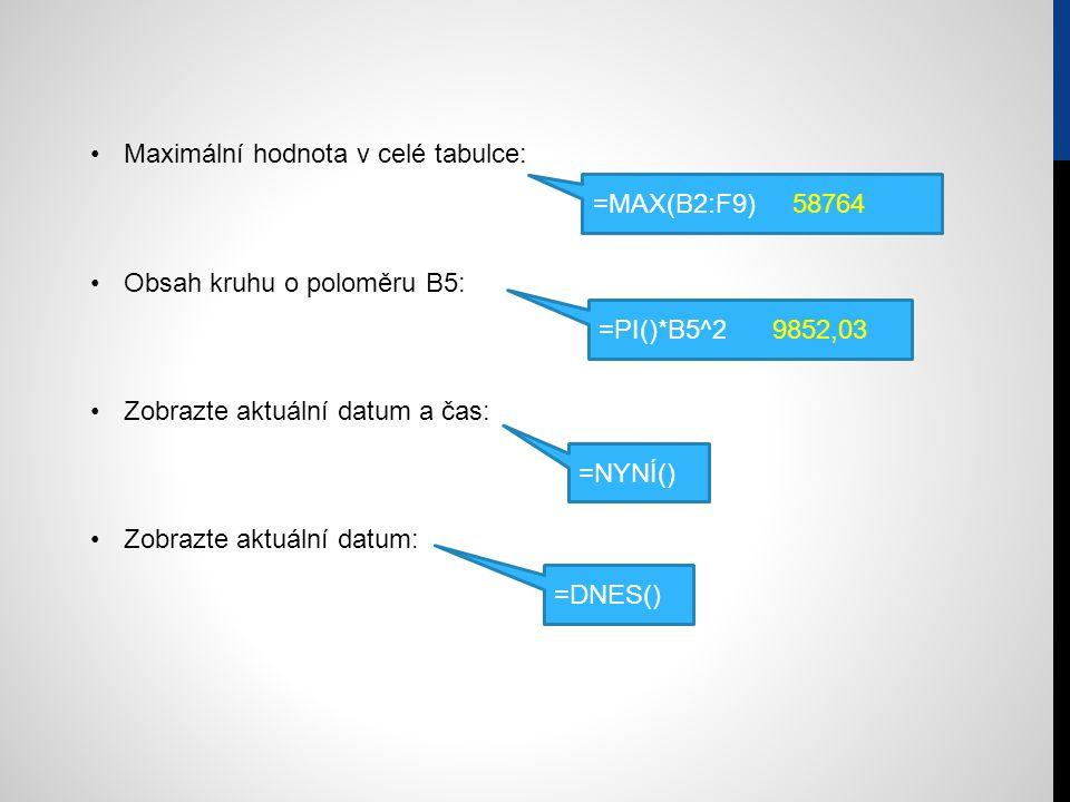 Maximální hodnota v celé tabulce: Obsah kruhu o poloměru B5: Zobrazte aktuální datum a čas: Zobrazte aktuální datum: =MAX(B2:F9) 58764 =PI()*B5^2 9852