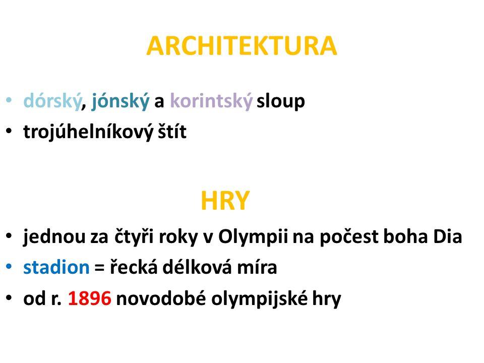 ARCHITEKTURA dórský, jónský a korintský sloup trojúhelníkový štít HRY jednou za čtyři roky v Olympii na počest boha Dia stadion = řecká délková míra o