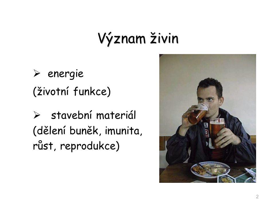 Význam živin 2  energie (životní funkce)  stavební materiál (dělení buněk, imunita, růst, reprodukce)
