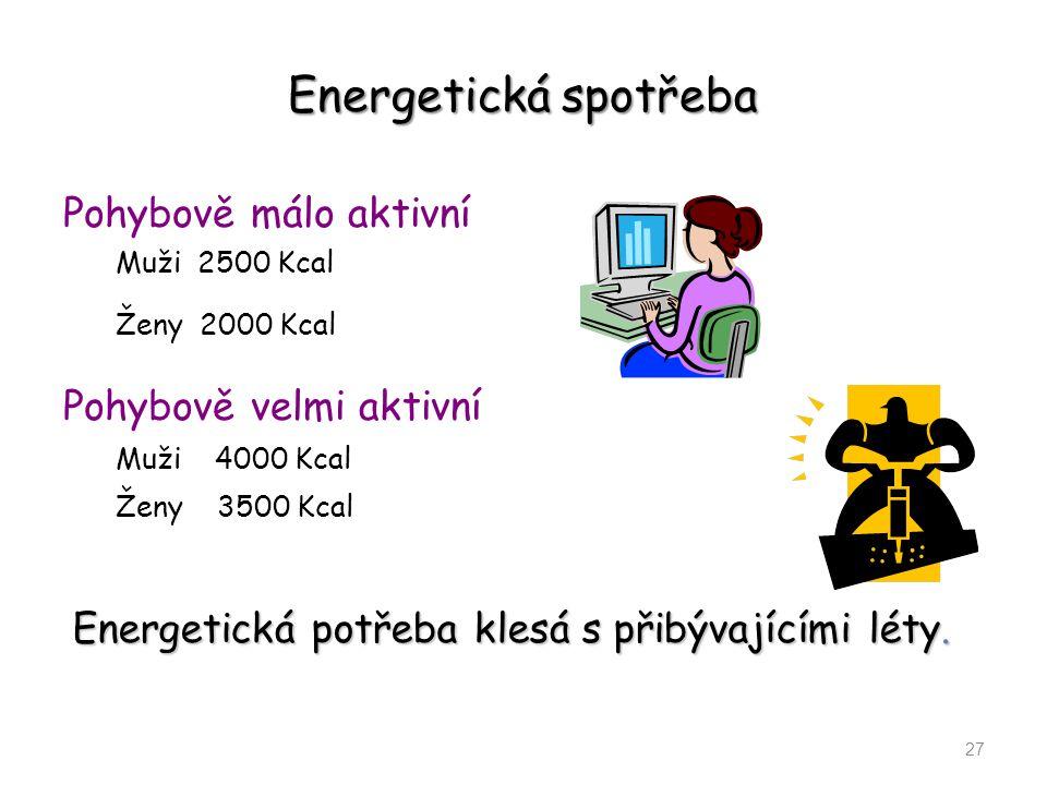 Energetická spotřeba Pohybově málo aktivní Muži 2500 Kcal Ženy 2000 Kcal Pohybově velmi aktivní Muži 4000 Kcal Ženy 3500 Kcal 27 Energetická potřeba k