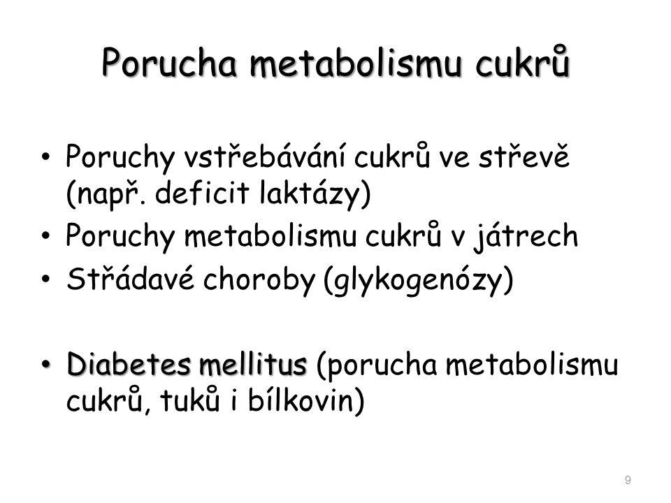 Porucha metabolismu cukrů Poruchy vstřebávání cukrů ve střevě (např. deficit laktázy) Poruchy metabolismu cukrů v játrech Střádavé choroby (glykogenóz