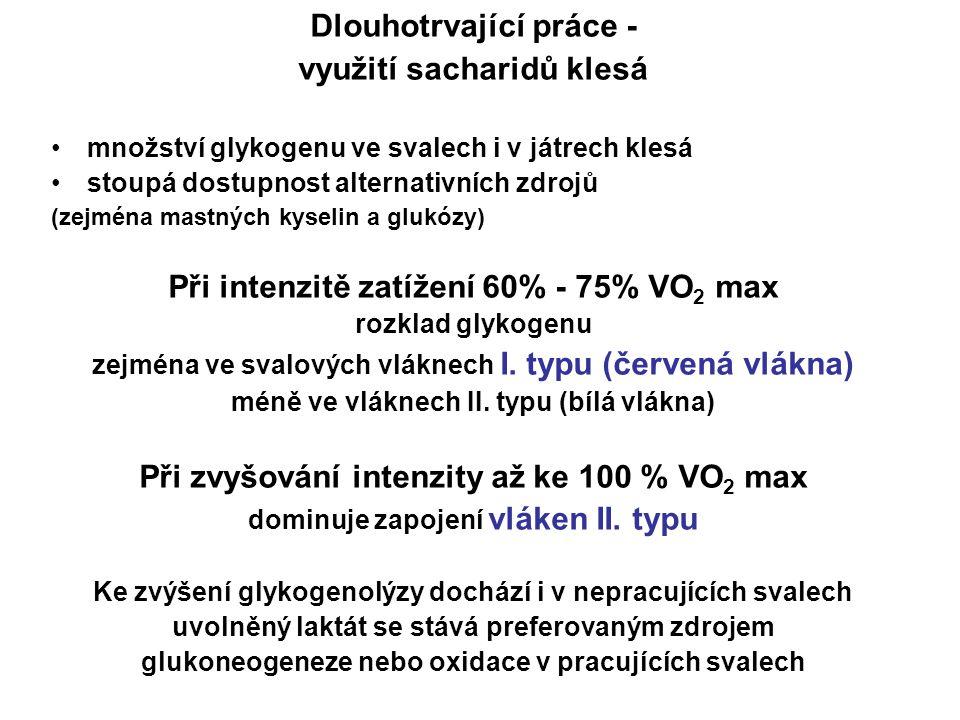 Dlouhotrvající práce - využití sacharidů klesá množství glykogenu ve svalech i v játrech klesá stoupá dostupnost alternativních zdrojů (zejména mastný