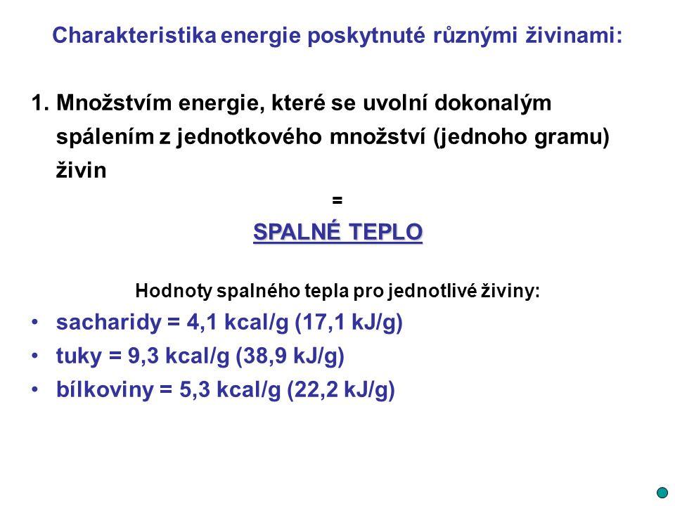 Charakteristika energie poskytnuté různými živinami: 1.Množstvím energie, které se uvolní dokonalým spálením z jednotkového množství (jednoho gramu) ž