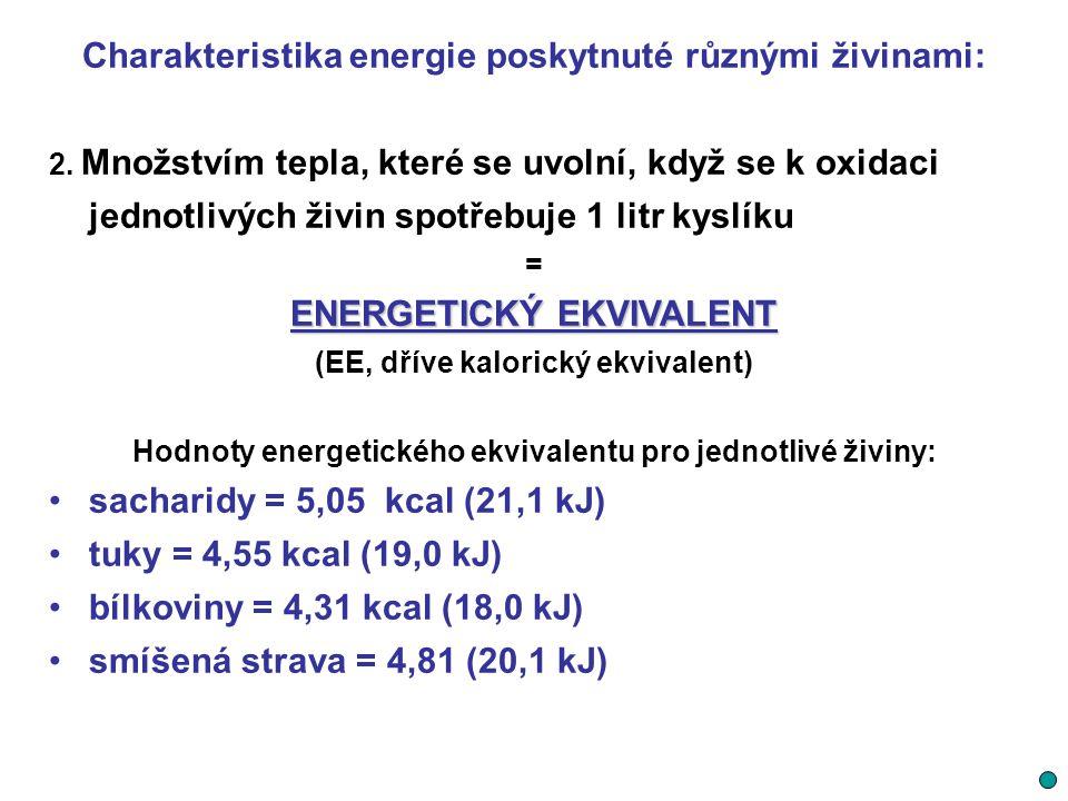 Charakteristika energie poskytnuté různými živinami: 2. Množstvím tepla, které se uvolní, když se k oxidaci jednotlivých živin spotřebuje 1 litr kyslí