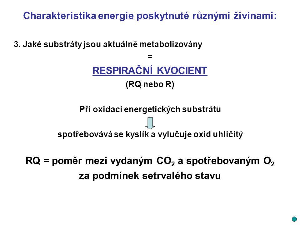 Charakteristika energie poskytnuté různými živinami: 3. Jaké substráty jsou aktuálně metabolizovány = RESPIRAČNÍ KVOCIENT (RQ nebo R) Při oxidaci ener