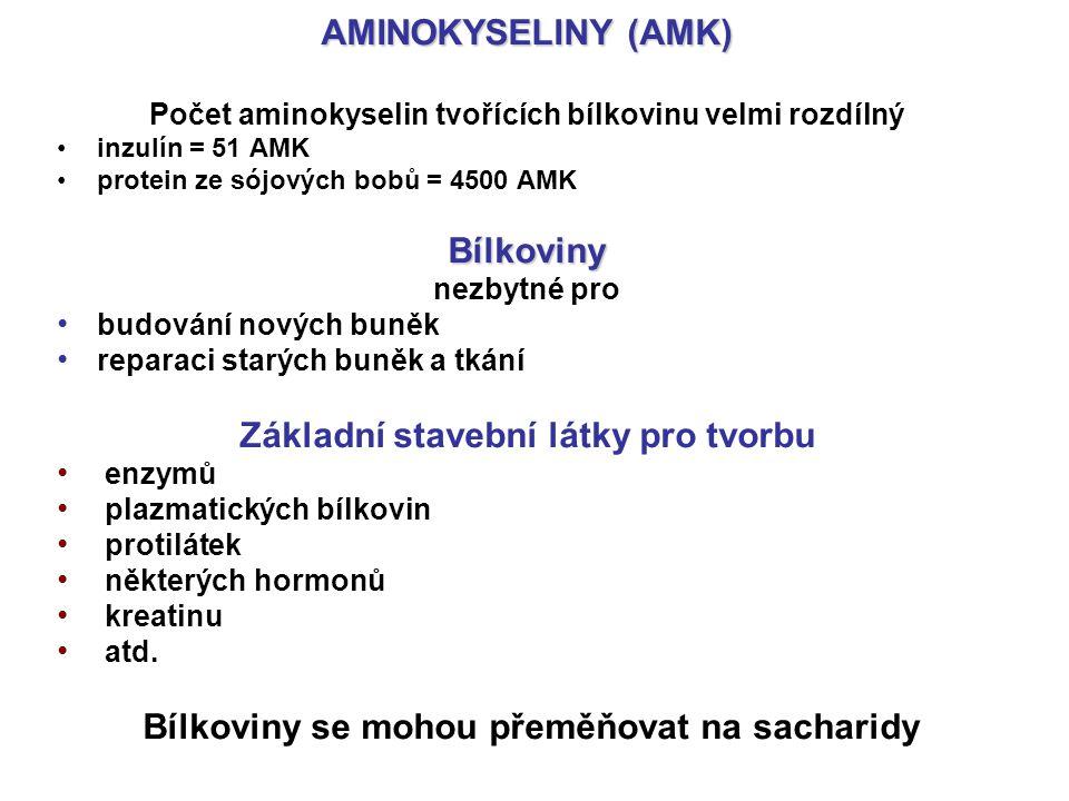 AMINOKYSELINY (AMK) Počet aminokyselin tvořících bílkovinu velmi rozdílný inzulín = 51 AMK protein ze sójových bobů = 4500 AMKBílkoviny nezbytné pro b