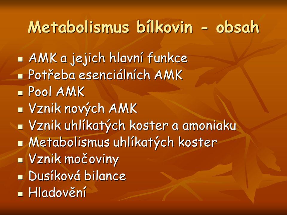 Metabolismus bílkovin - obsah AMK a jejich hlavní funkce AMK a jejich hlavní funkce Potřeba esenciálních AMK Potřeba esenciálních AMK Pool AMK Pool AM