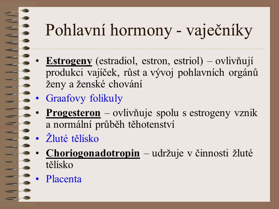 Pohlavní hormony - vaječníky Estrogeny (estradiol, estron, estriol) – ovlivňují produkci vajíček, růst a vývoj pohlavních orgánů ženy a ženské chování Graafovy folikuly Progesteron – ovlivňuje spolu s estrogeny vznik a normální průběh těhotenství Žluté tělísko Choriogonadotropin – udržuje v činnosti žluté tělísko Placenta