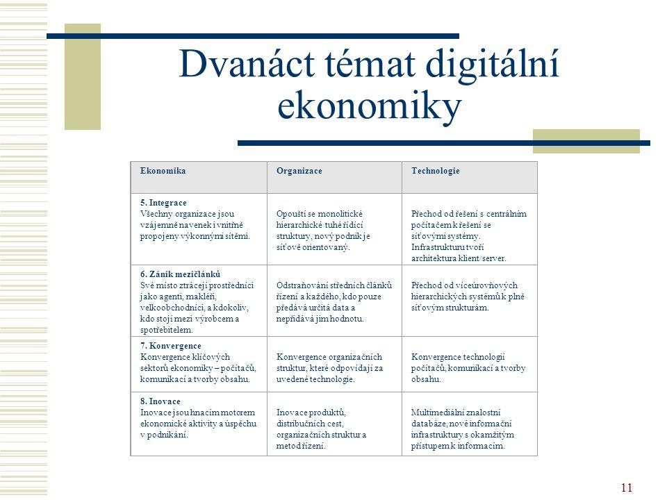 11 Dvanáct témat digitální ekonomiky EkonomikaOrganizaceTechnologie 5. Integrace Všechny organizace jsou vzájemně navenek i vnitřně propojeny výkonným
