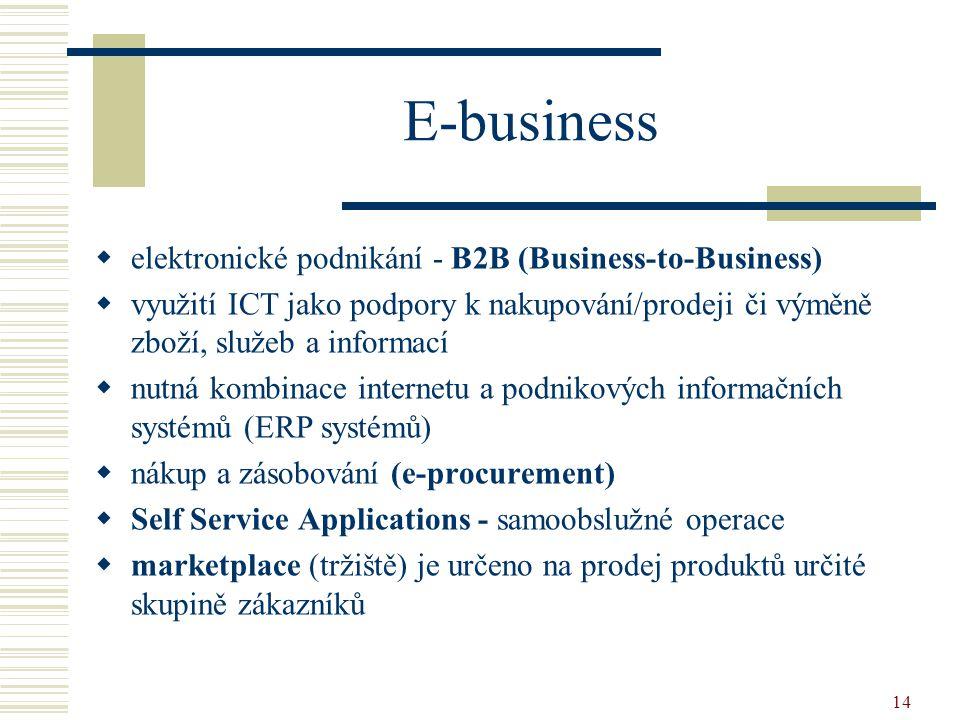 14 E-business  elektronické podnikání - B2B (Business-to-Business)  využití ICT jako podpory k nakupování/prodeji či výměně zboží, služeb a informací  nutná kombinace internetu a podnikových informačních systémů (ERP systémů)  nákup a zásobování (e-procurement)  Self Service Applications - samoobslužné operace  marketplace (tržiště) je určeno na prodej produktů určité skupině zákazníků