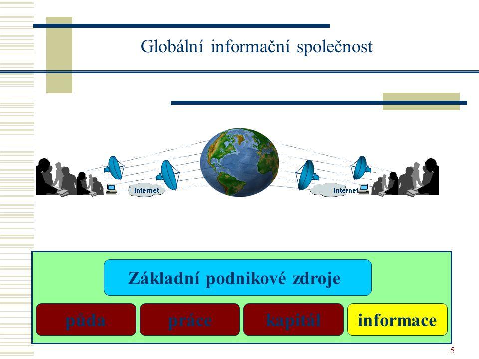 5 Internet Základní podnikové zdroje půdaprácekapitálinformace Globální informační společnost