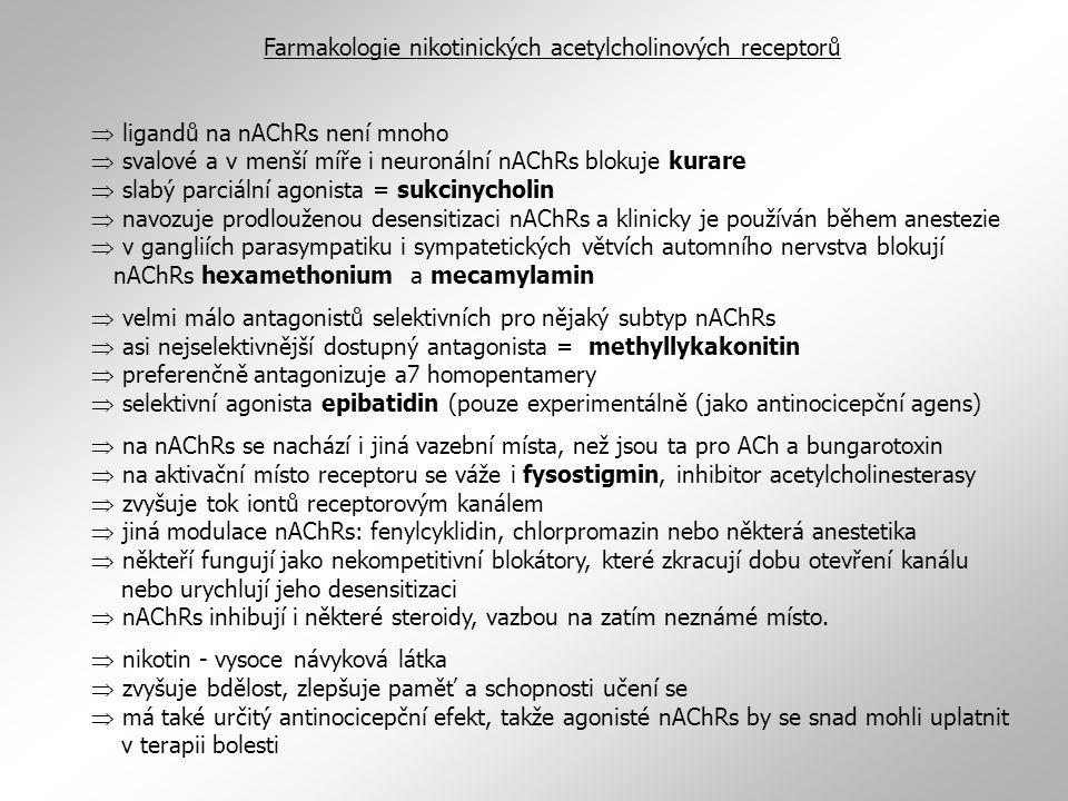 Farmakologie nikotinických acetylcholinových receptorů  ligandů na nAChRs není mnoho  svalové a v menší míře i neuronální nAChRs blokuje kurare  sl