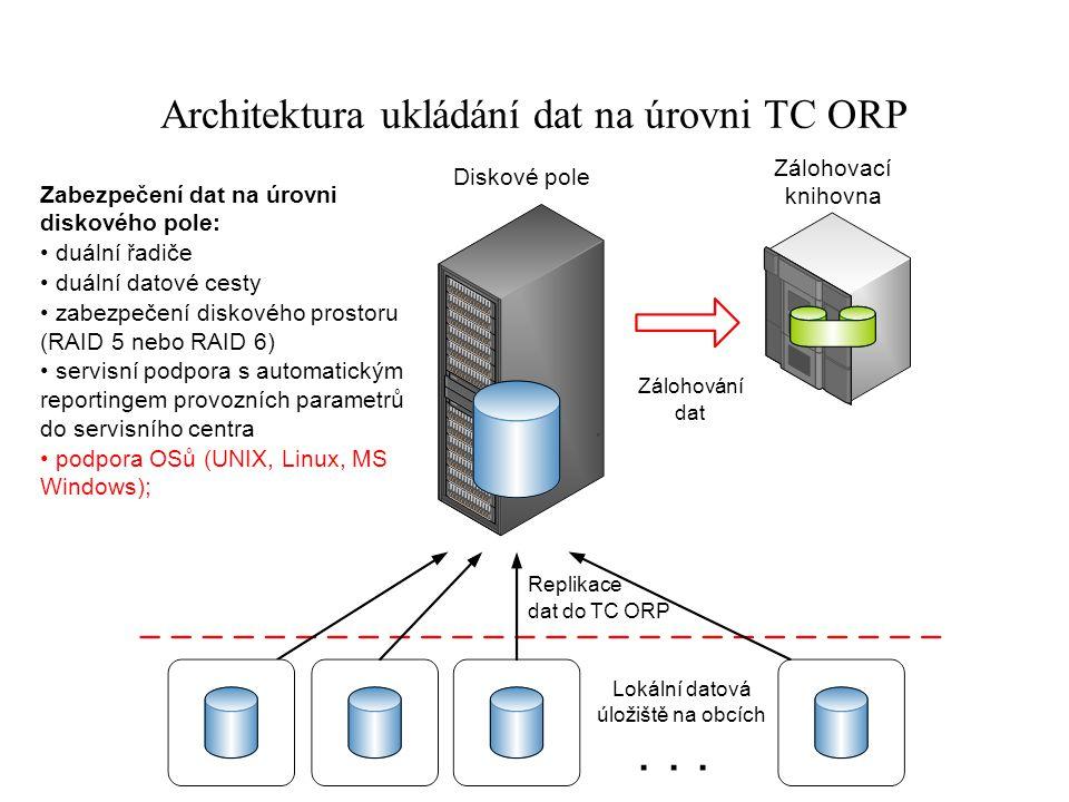 Architektura ukládání dat na úrovni TC kraje Primární datové centrumZáložní datové centrum Zabezpečení dat na úrovni diskového pole: duální řadiče duální datové cesty zabezpeční diskového prostoru (RAID 5 nebo RAID 6) servisní podpora s automatickým reportingem provozních parametrů do servisního centra Diskové pole Zálohovací knihovna Diskové pole Archivační zařízení Zálohování Archivace Replikace dat Zabezpečení dat TC: synchronní nebo asynchronní replikace dat do záložního datového centra Zabezpečení dat na úrovni archivačního zařízení: WORM zápis Podpora OSů (UNIX, Linux, MS Windows)