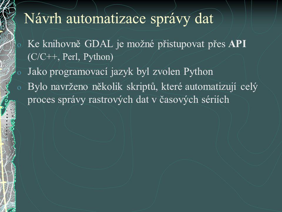 Struktura navrženého řešení Vstupní soubor Adresář, soubor, kanál Hodnota pixelu na souřadnici Výstupní soubor