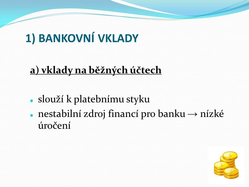 1) BANKOVNÍ VKLADY a) vklady na běžných účtech slouží k platebnímu styku nestabilní zdroj financí pro banku → nízké úročení