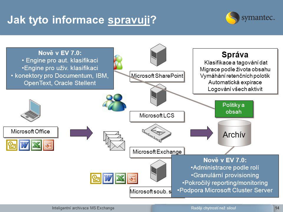 Inteligentní archivace MS Exchange14Raději chytrostí než silou.