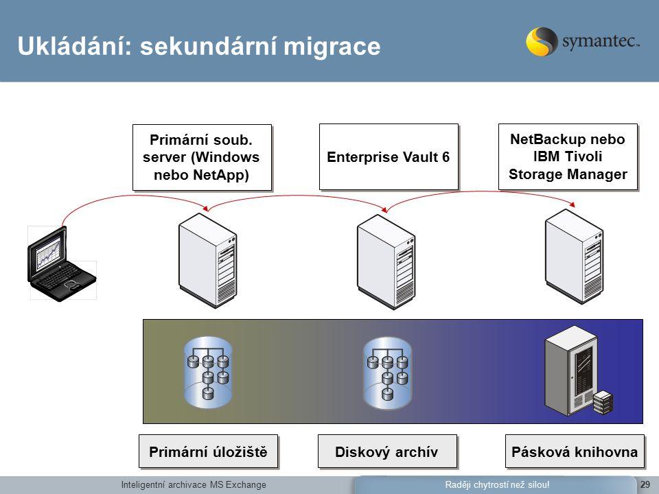 Inteligentní archivace MS Exchange29Raději chytrostí než silou.