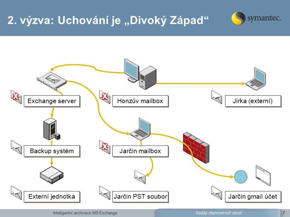 Inteligentní archivace MS ExchangeRaději chytrostí než silou!7 Honzův mailbox Backup systém Externí jednotka Jarčin PST soubor Jarčin gmail účet Jirka (externí) XX X Jarčin mailbox Exchange server 2.