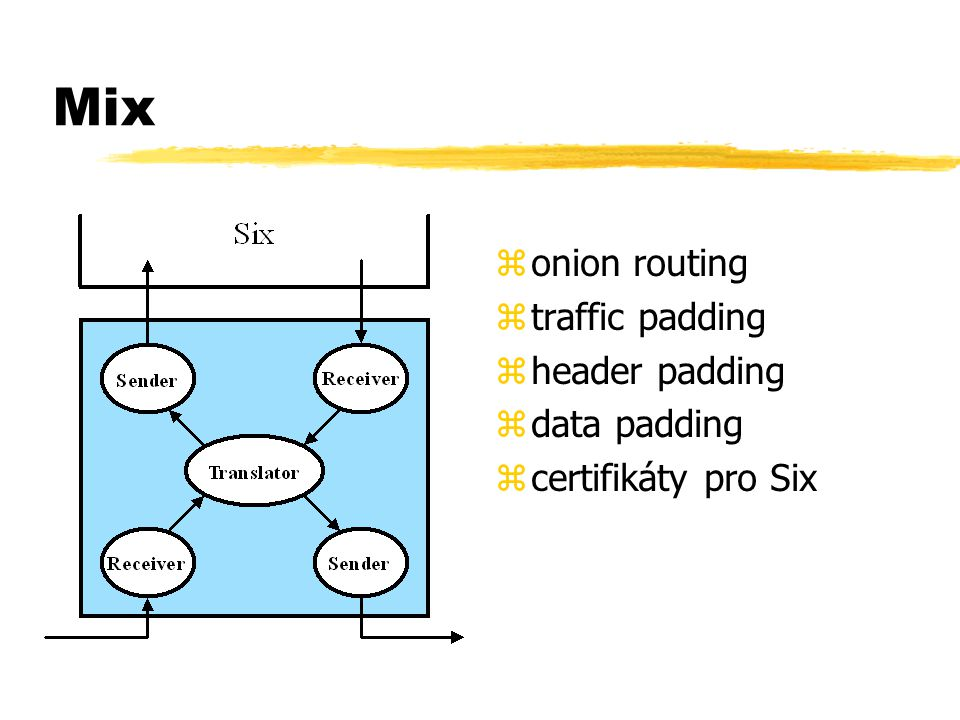 Mix z onion routing z traffic padding z header padding z data padding z certifikáty pro Six