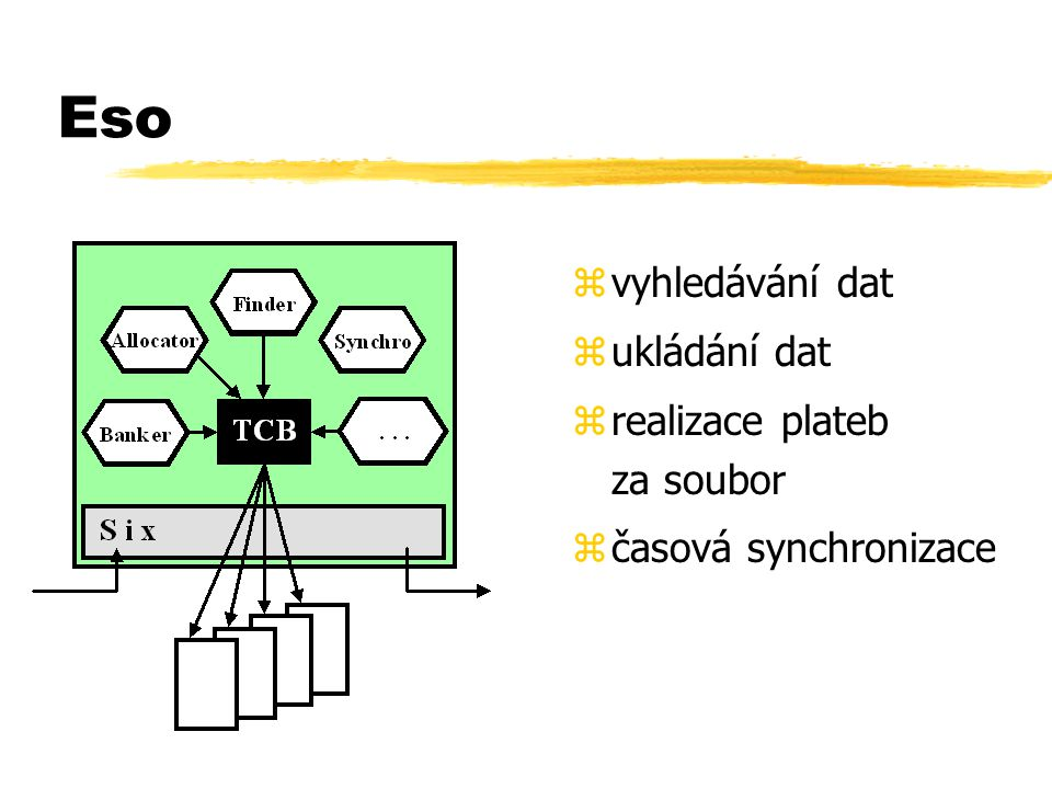Eso z vyhledávání dat z ukládání dat z realizace plateb za soubor z časová synchronizace