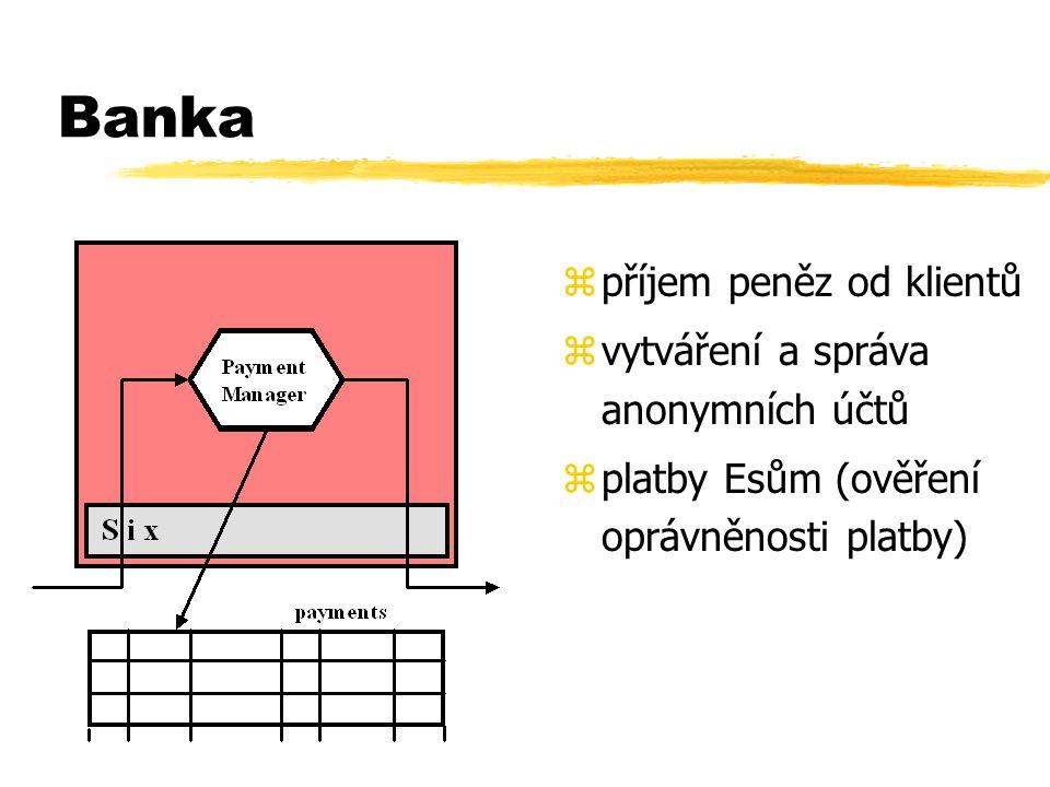 Banka z příjem peněz od klientů z vytváření a správa anonymních účtů z platby Esům (ověření oprávněnosti platby)